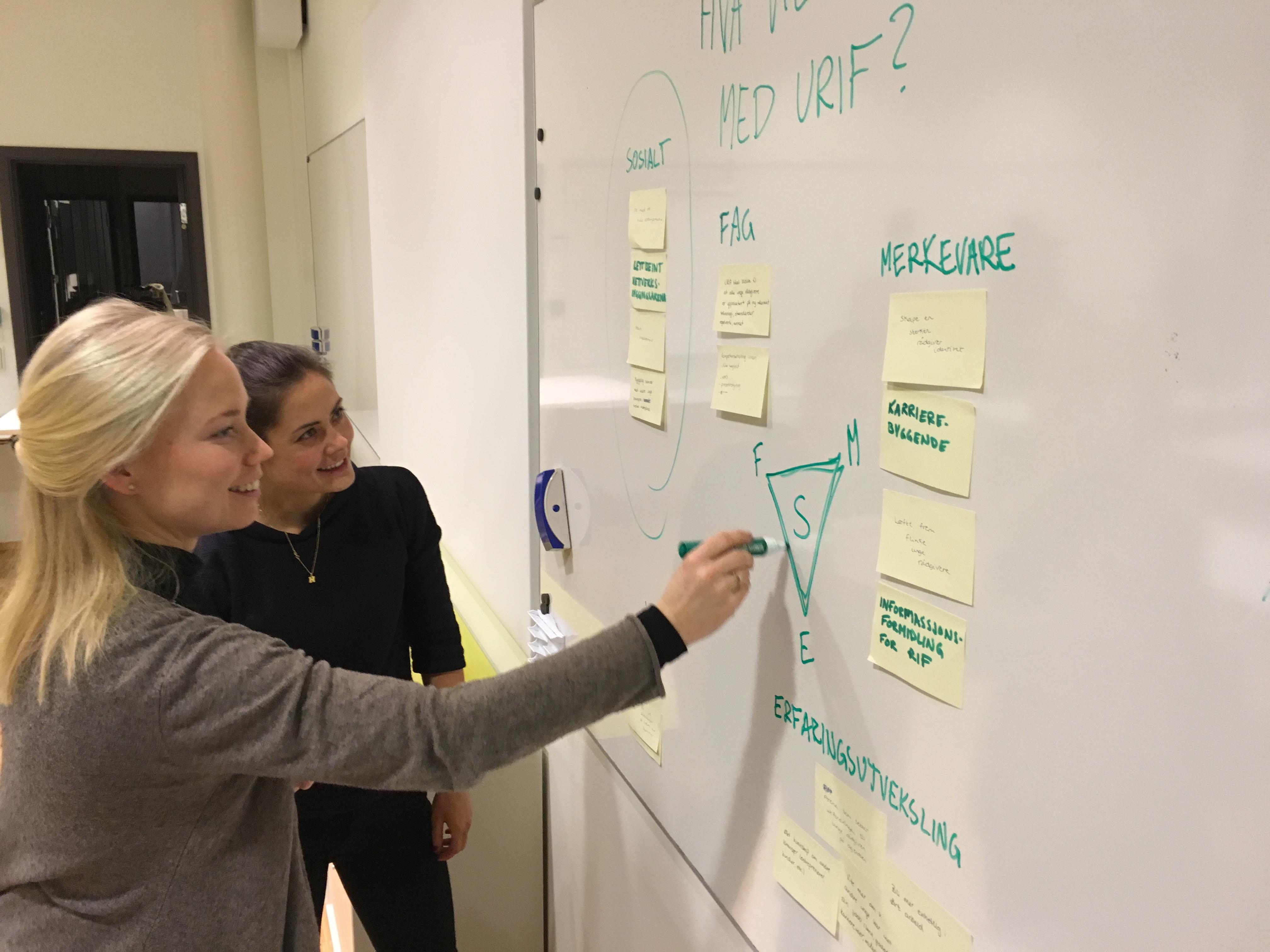 urif-temakveld-hvordan-skape-gode-prosjekter-erfaringer